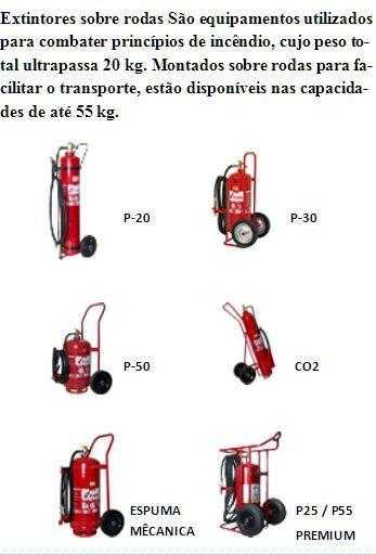 Extintor Carreta